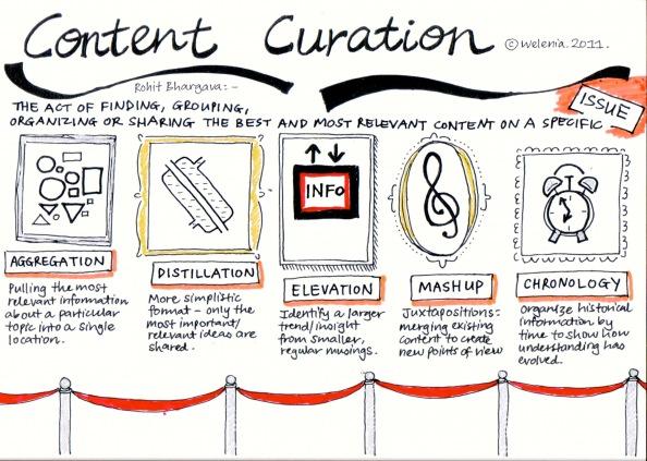 Modelli_Content_Curation