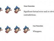 """Il Washington Post valuta le notizie verificate in """"scala Pinocchio"""""""